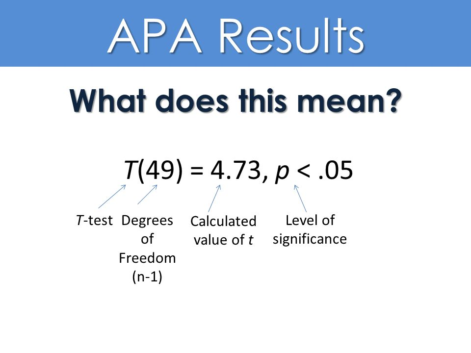 What dose APA mean?
