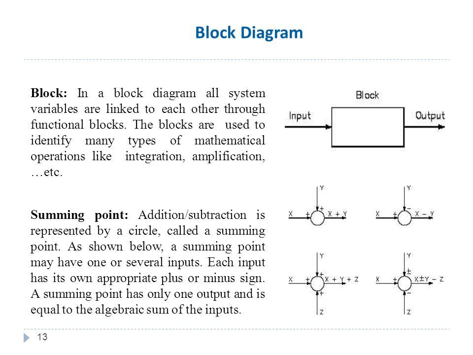 prof. wahied gharieb ali abdelaal cse  control systems, wiring diagram