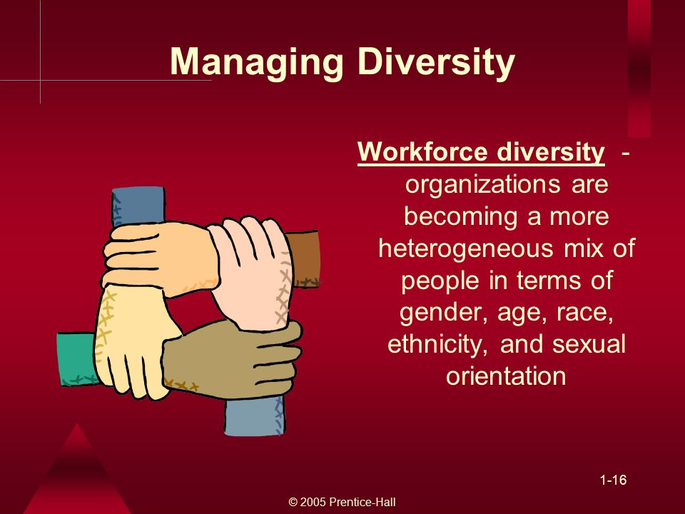 diversity in organizations organizational behavior Other theories associated with diversity in their needs of their managers and organizations organizational intergroup behavior based on the.