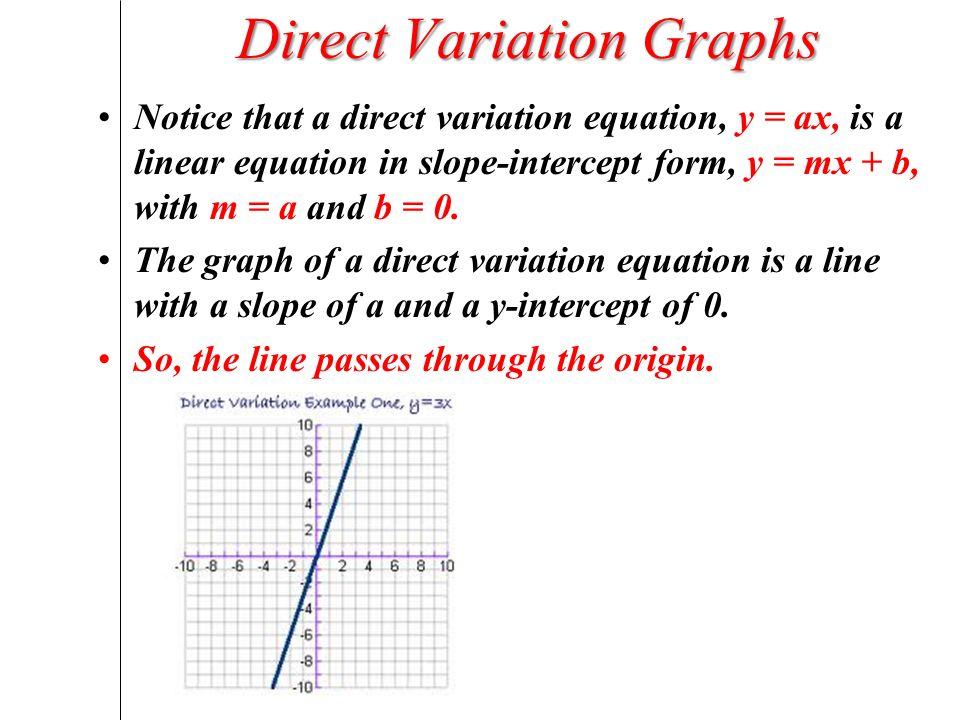 Direct Variation Word Problems Worksheet Gallery For. Printables Direct Variation Word Problems Worksheet. Worksheet. Direct Variation Worksheet At Mspartners.co