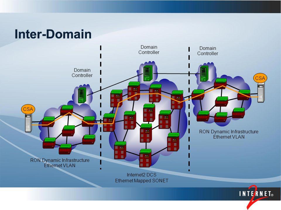 Inter-Domain
