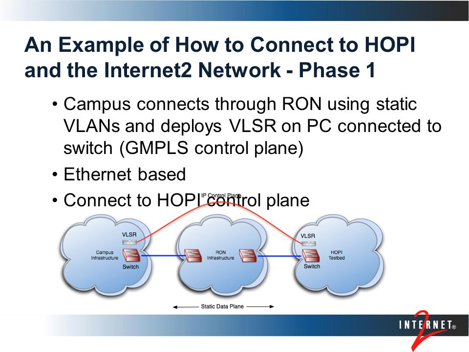 An Example of How to Connect to HOPI and the Internet2 Network - Phase 1 Campus connects through RON using static VLANs and deploys VLSR on PC connected to switch (GMPLS control plane) Ethernet based Connect to HOPI control plane