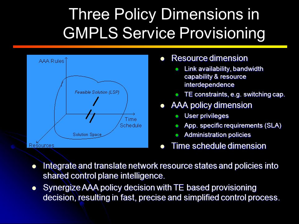 Three Policy Dimensions in GMPLS Service Provisioning Resource dimension Resource dimension Link availability, bandwidth capability & resource interdependence Link availability, bandwidth capability & resource interdependence TE constraints, e.g.