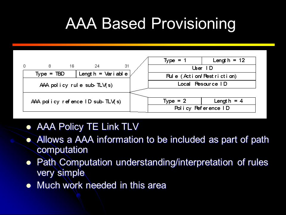 AAA Based Provisioning AAA Policy TE Link TLV AAA Policy TE Link TLV Allows a AAA information to be included as part of path computation Allows a AAA information to be included as part of path computation Path Computation understanding/interpretation of rules very simple Path Computation understanding/interpretation of rules very simple Much work needed in this area Much work needed in this area