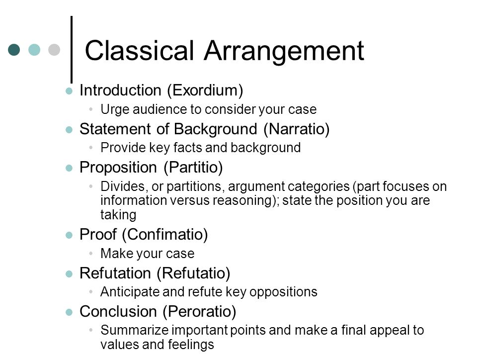 botton classical argument essay Essays in love is an iconic book essays in love alain de botton  from first kiss to first argument.