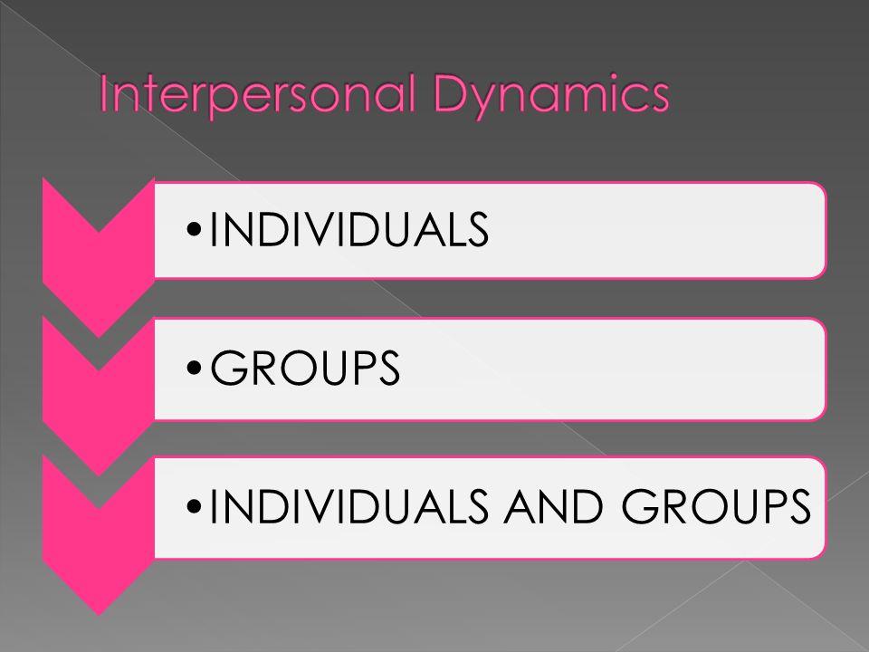 INDIVIDUALS GROUPSINDIVIDUALS AND GROUPS