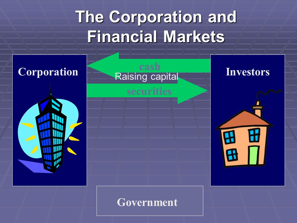 The Corporation and Financial Markets cash Government securities CorporationInvestors Raising capital