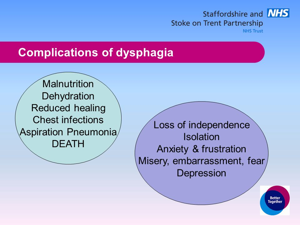 How does the body shut down when dying from malnutririon/dehydration?