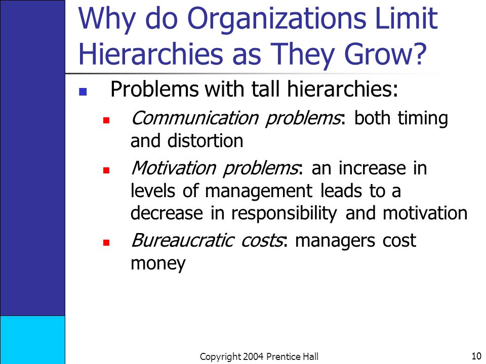 10 Copyright 2004 Prentice Hall Why do Organizations Limit Hierarchies as They Grow.