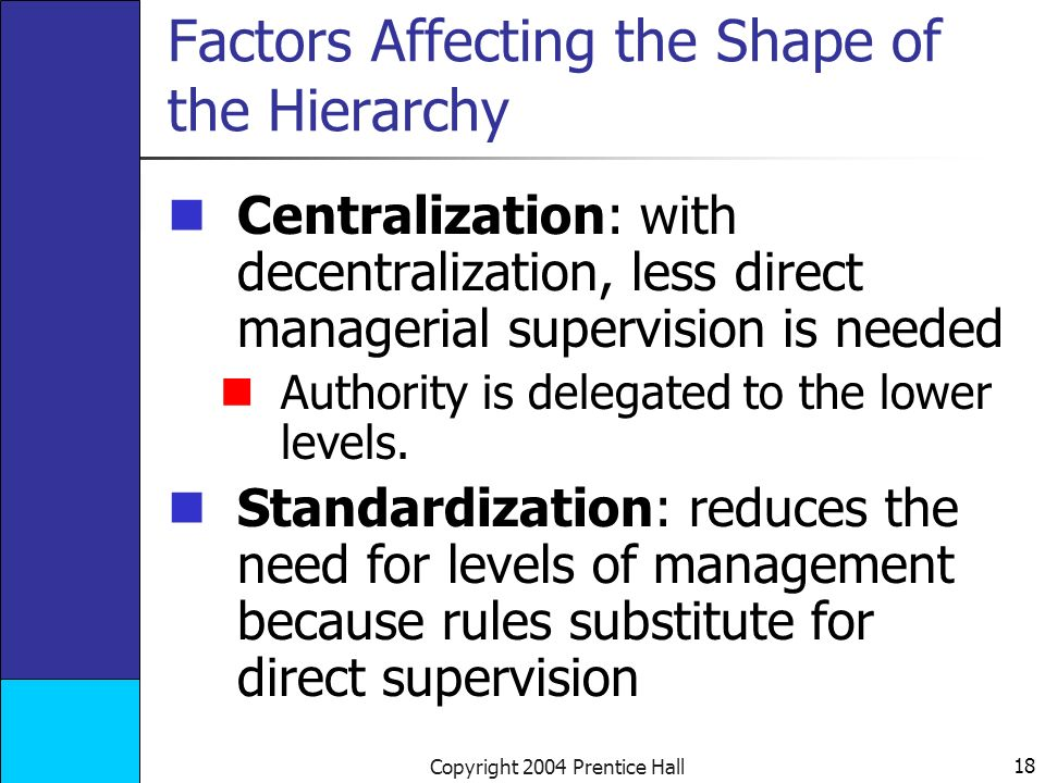 18 Copyright 2004 Prentice Hall Factors Affecting the Shape of the Hierarchy Centralization: with decentralization, less direct managerial supervision is needed Authority is delegated to the lower levels.