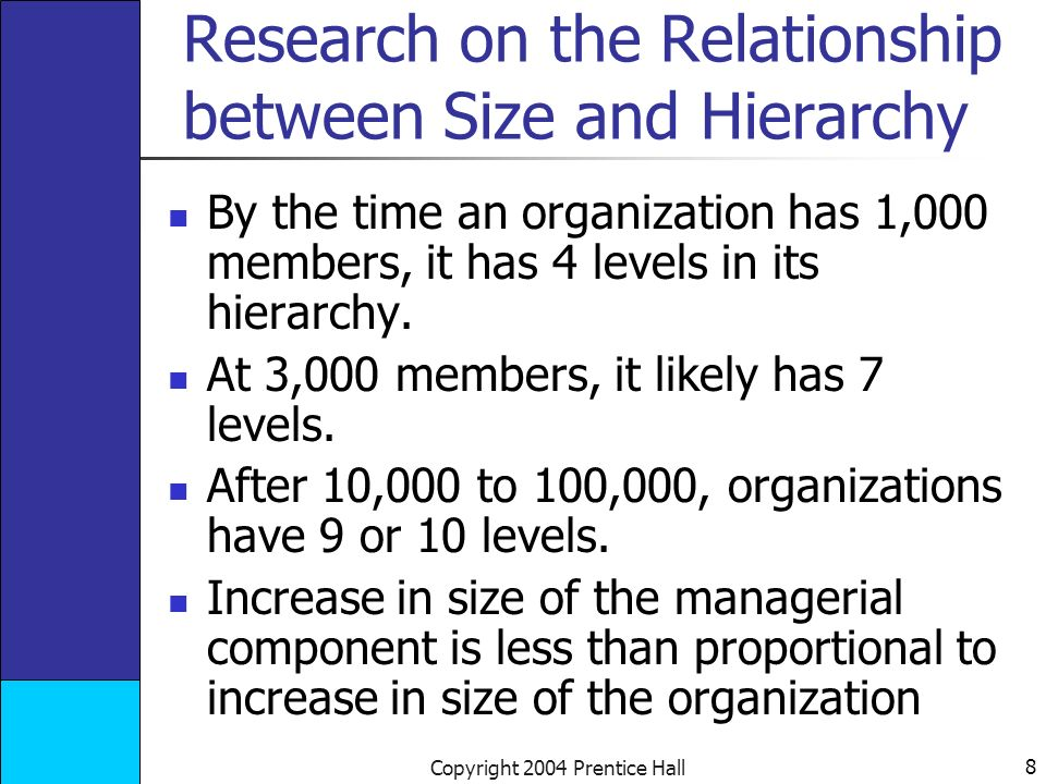 9 Copyright 2004 Prentice Hall Figure 5-2: Size and Number of Hierarchical Levels