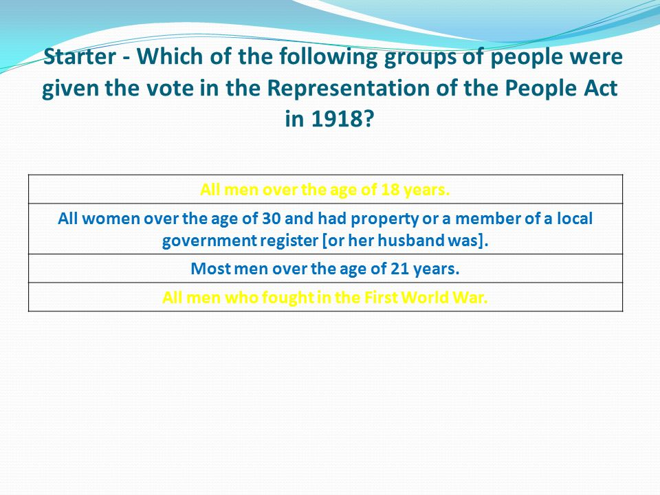 Starter - Which of the following groups of people were given the vote in the Representation of the People Act in 1918.