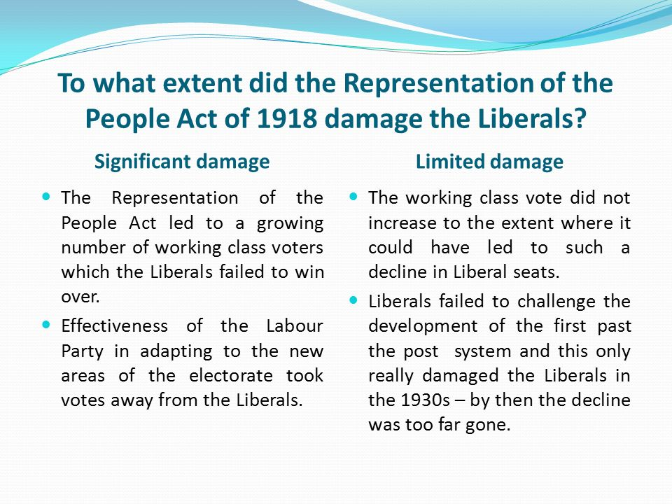 To what extent did the Representation of the People Act of 1918 damage the Liberals.