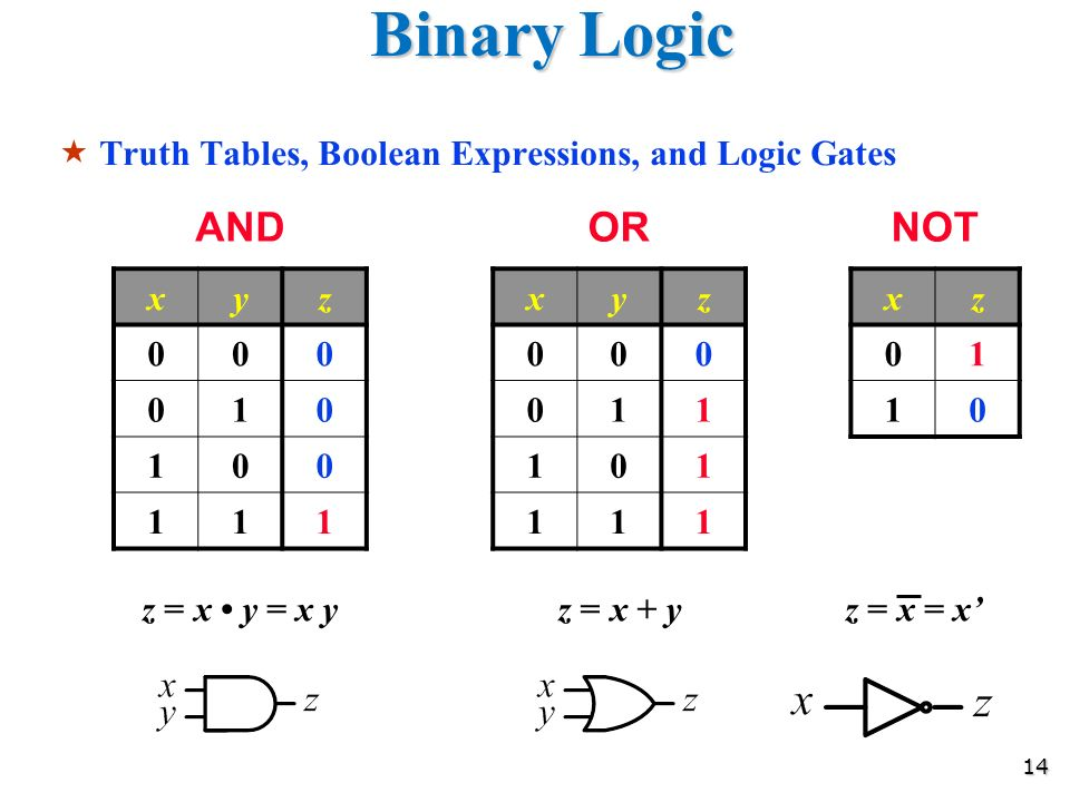 report design logic gate combination for a given truth table Converting truth tables into boolean expressions converting truth tables into boolean we can easily design a logic gate or relay logic circuit based on.