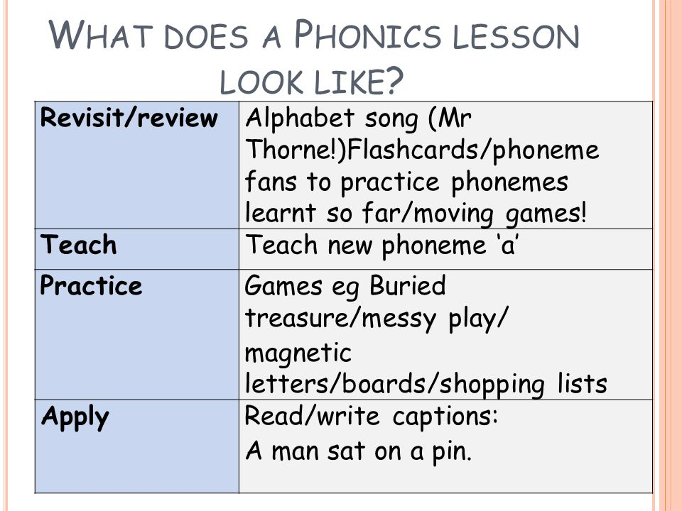 W HAT DOES A P HONICS LESSON LOOK LIKE .