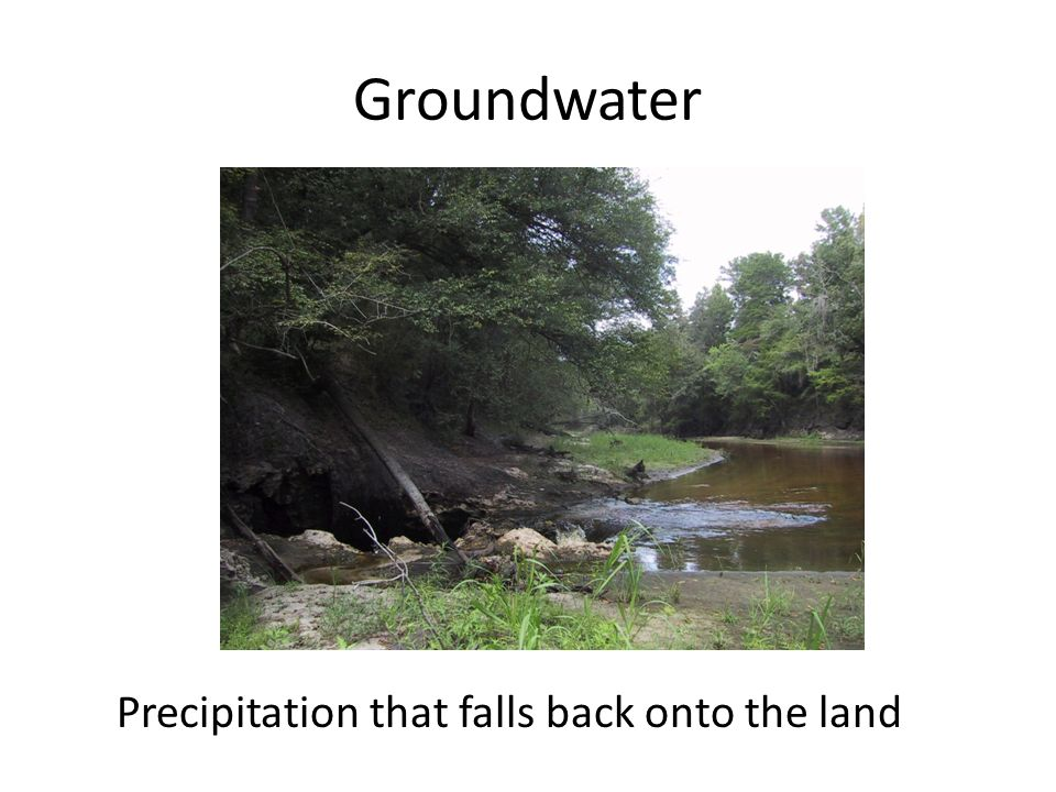 Groundwater Precipitation that falls back onto the land
