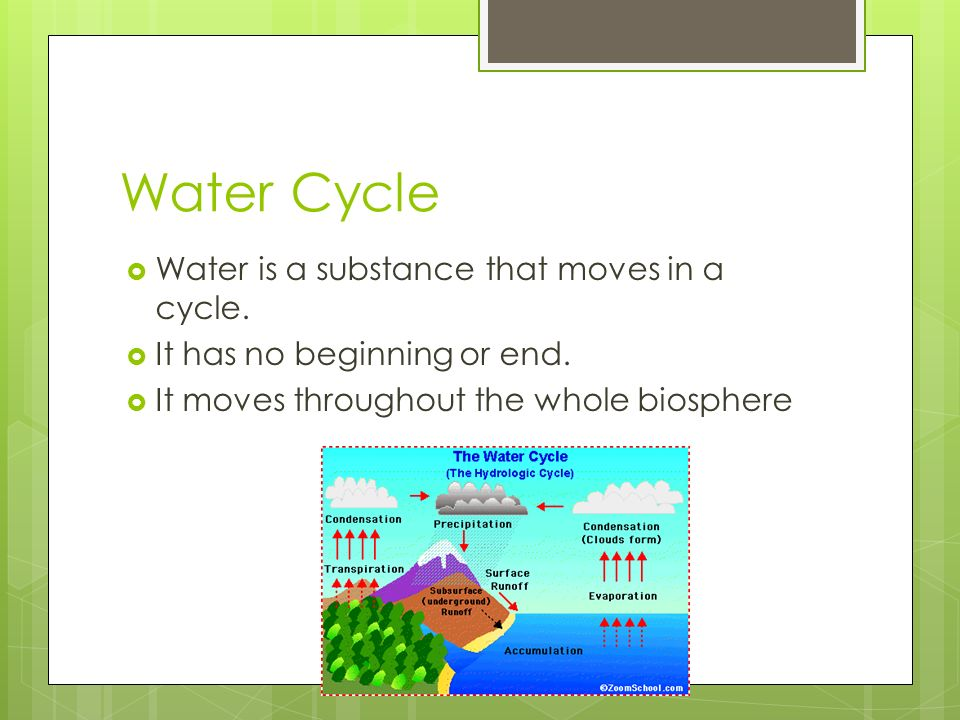 Water Cycle  Water is a substance that moves in a cycle.