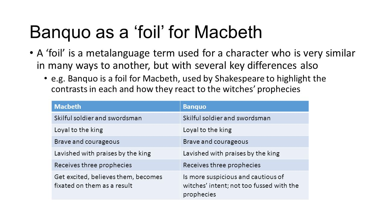 contradictions in macbeth