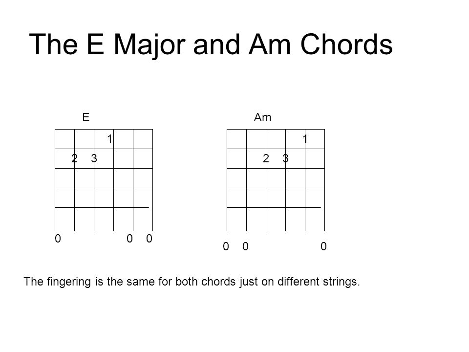 2 Am Chords Image Collections Chord Guitar Finger Position