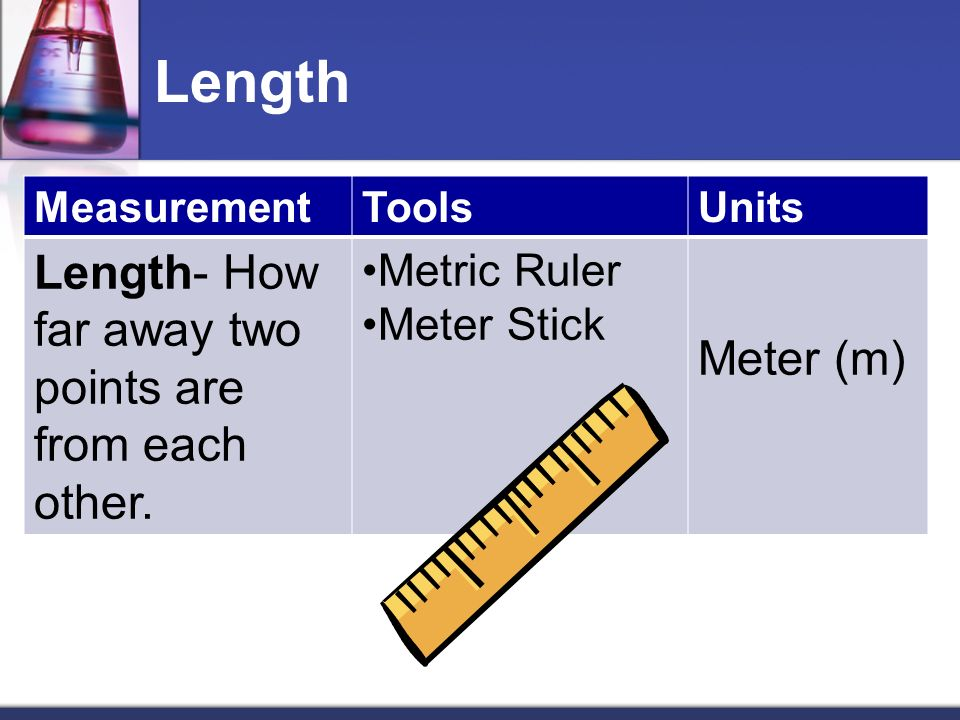 Length MeasurementToolsUnits Length- How far away two points are from each other.
