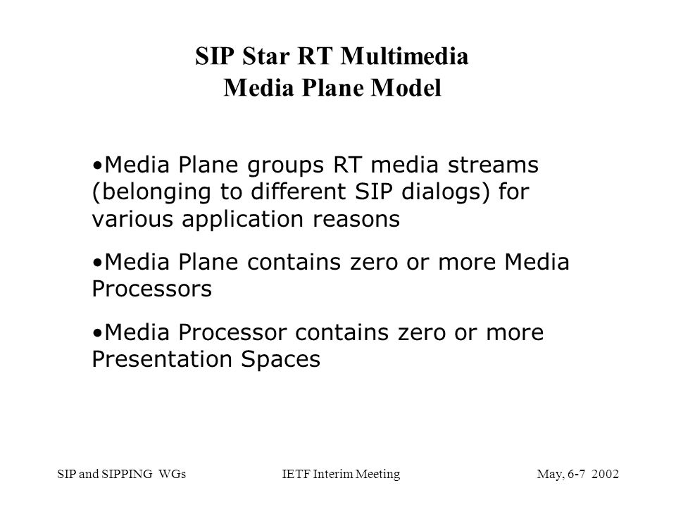 SIP and SIPPING WGsMay, IETF Interim Meeting SIP Star RT Multimedia Media Plane Model Media Plane groups RT media streams (belonging to different SIP dialogs) for various application reasons Media Plane contains zero or more Media Processors Media Processor contains zero or more Presentation Spaces