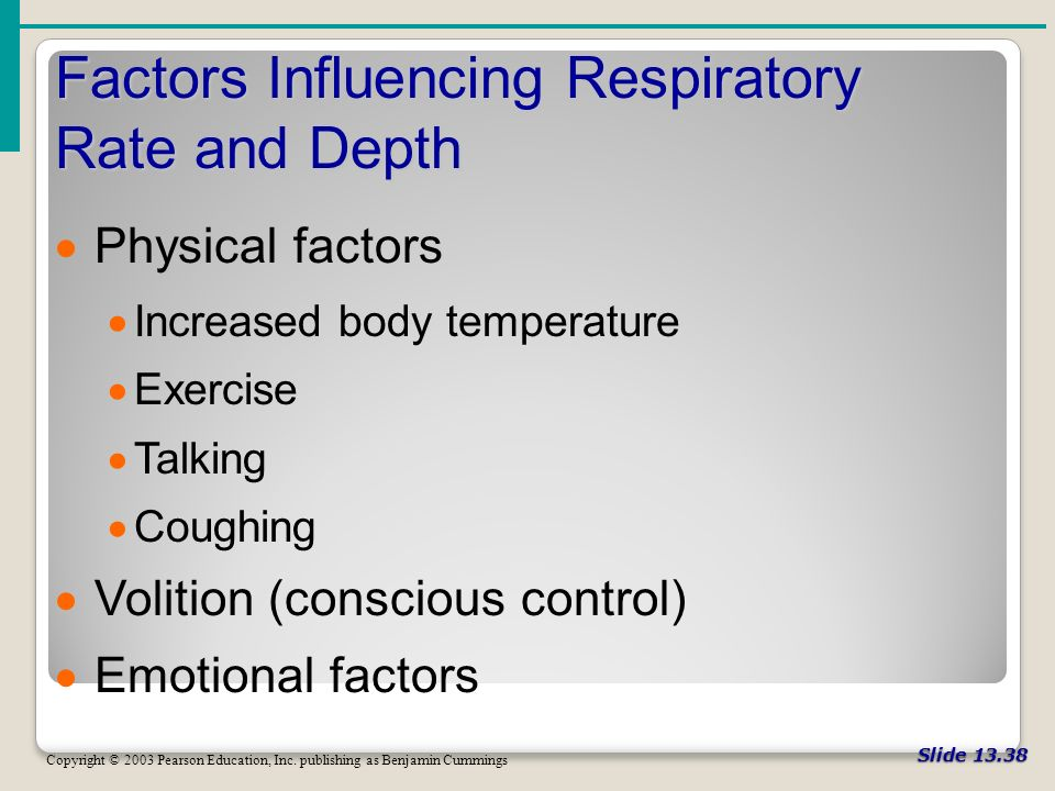 Slide Factors Influencing Respiratory Rate and Depth Copyright © 2003 Pearson Education, Inc.