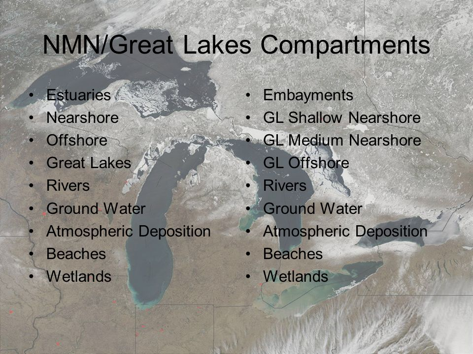 March 19, 20087th Annual Surface Water Monitoring and Standards NMN/Great Lakes Compartments Estuaries Nearshore Offshore Great Lakes Rivers Ground Water Atmospheric Deposition Beaches Wetlands Embayments GL Shallow Nearshore GL Medium Nearshore GL Offshore Rivers Ground Water Atmospheric Deposition Beaches Wetlands
