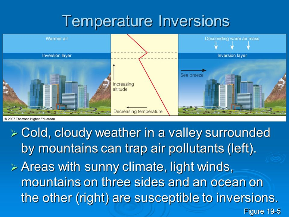 Temperature Inversions  Cold, cloudy weather in a valley surrounded by mountains can trap air pollutants (left).