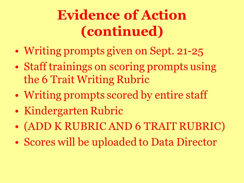 Please write a rubric 5 score for this prompt?