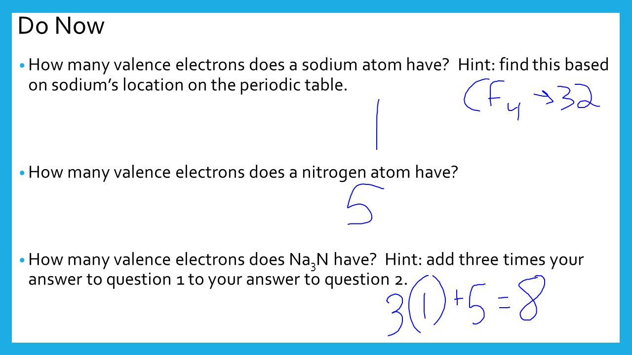Do now how many valence electrons does a sodium atom have hint do now how many valence electrons does a sodium atom have gamestrikefo Choice Image