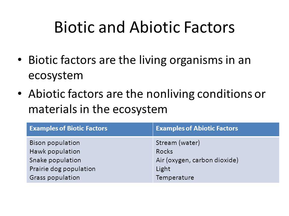 Ecology Levels Of Organization Biotic And Abiotic Factors Biotic