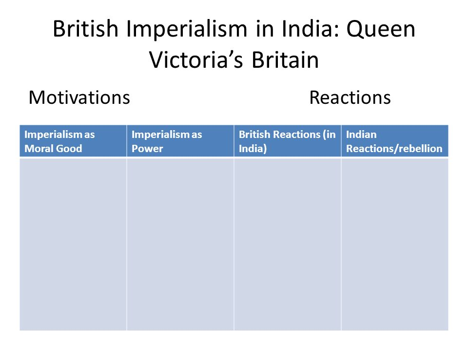essay on imperialism in india Effects of imperialism of the west on africa and india essay sample the major difference between western imperialism in india and africa is that in africa more.