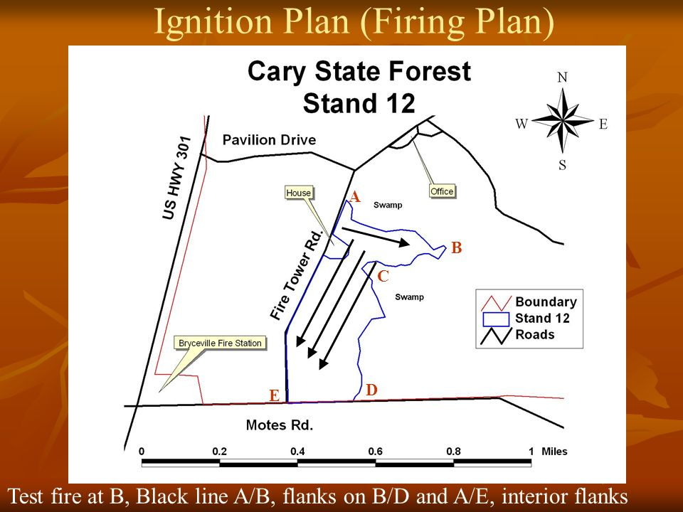 Ignition Plan (Firing Plan) Test fire at B, Black line A/B, flanks on B/D and A/E, interior flanks A D C B E