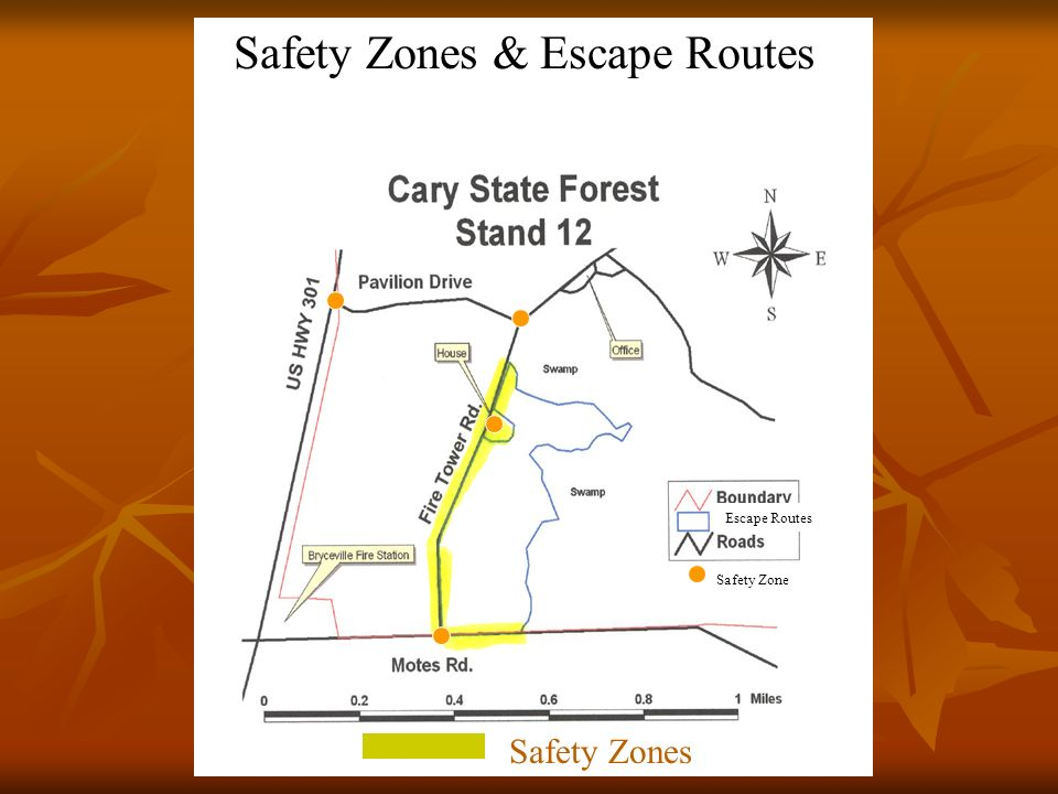 Safety Zones Safety Zones & Escape Routes Safety Zone Escape Routes