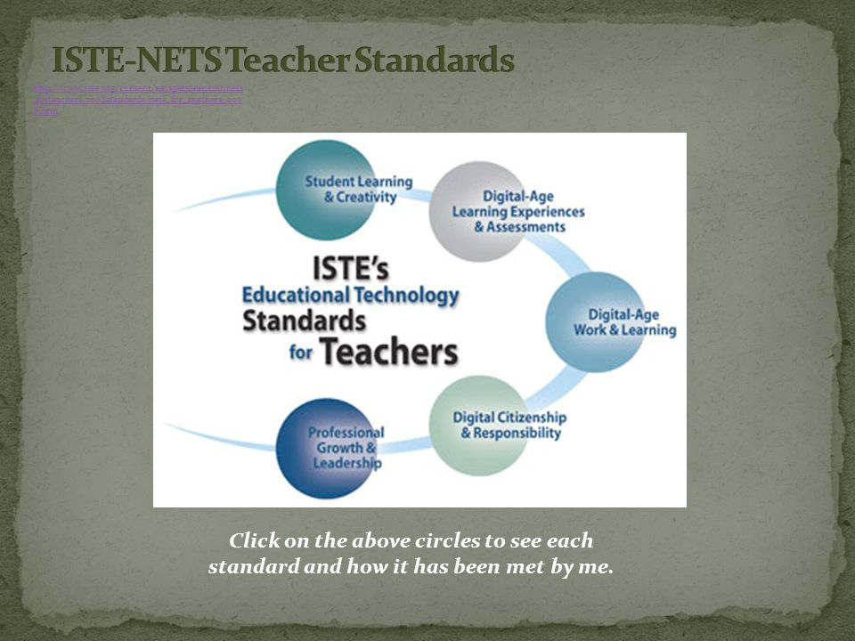 http://www.iste.org/content/navigationmenu/nets /forteachers/2008standards/nets_for_teachers_200 8.htm Click on the above circles to see each standard and how it has been met by me.
