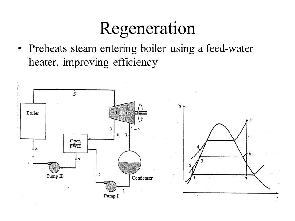 Regeneration Preheats steam entering boiler using a feed-water heater, improving efficiency