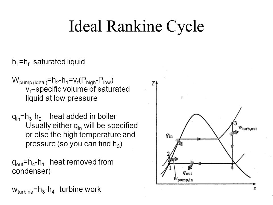 Ideal Rankine Cycle h 1 =h f saturated liquid W pump (ideal) =h 2 -h 1 =v f (P high -P low ) v f =specific volume of saturated liquid at low pressure q in =h 3 -h 2 heat added in boiler Usually either q in will be specified or else the high temperature and pressure (so you can find h 3 ) q out =h 4 -h 1 heat removed from condenser) w turbine =h 3 -h 4 turbine work
