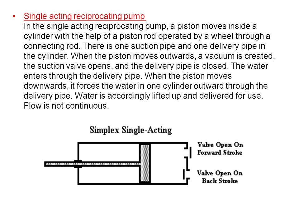 Single acting reciprocating pump In the single acting reciprocating pump, a piston moves inside a cylinder with the help of a piston rod operated by a wheel through a connecting rod.