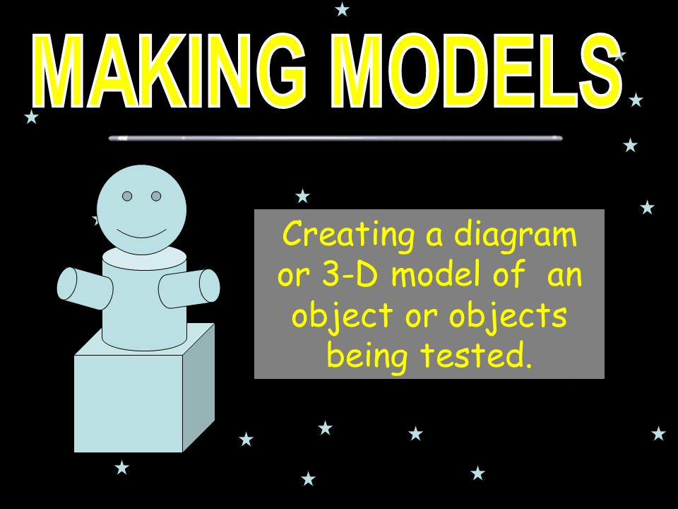 Creating a diagram or 3-D model of an object or objects being tested.