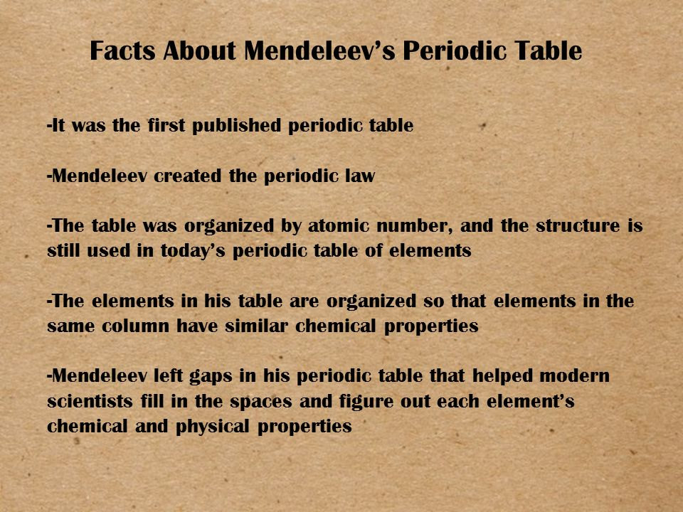 4 facts about mendeleevs periodic table - Mendeleev Periodic Table Atomic Number