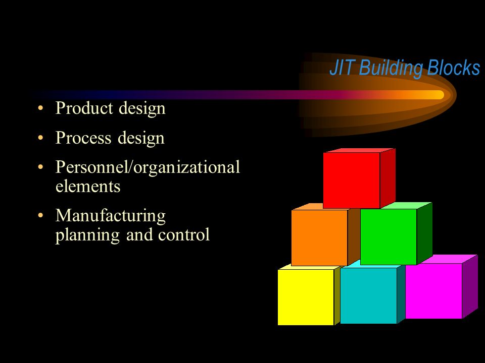 Just in time systems jitlean production just in time repetitive 5 jit building blocks product design process design personnelorganizational elements manufacturing planning and control ccuart Choice Image