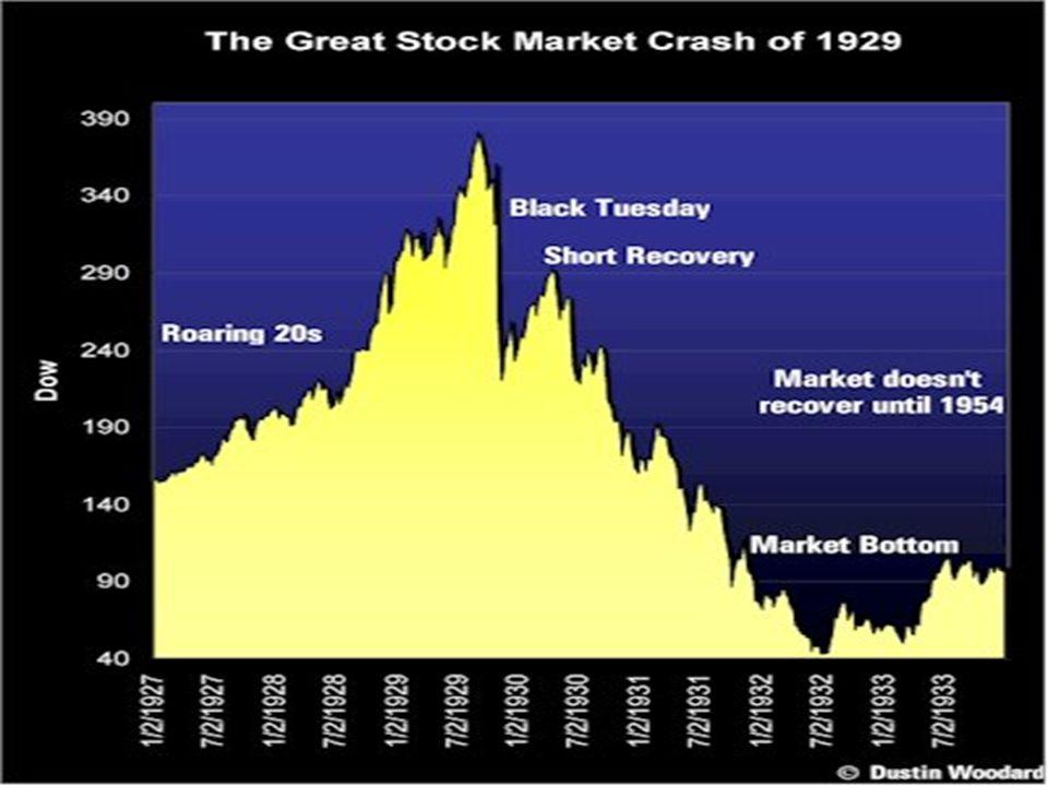 prime causes of the stock market Start studying social studies stock market new deal depression the day the stock market crashed it is a cause of the great depression because it is what made.
