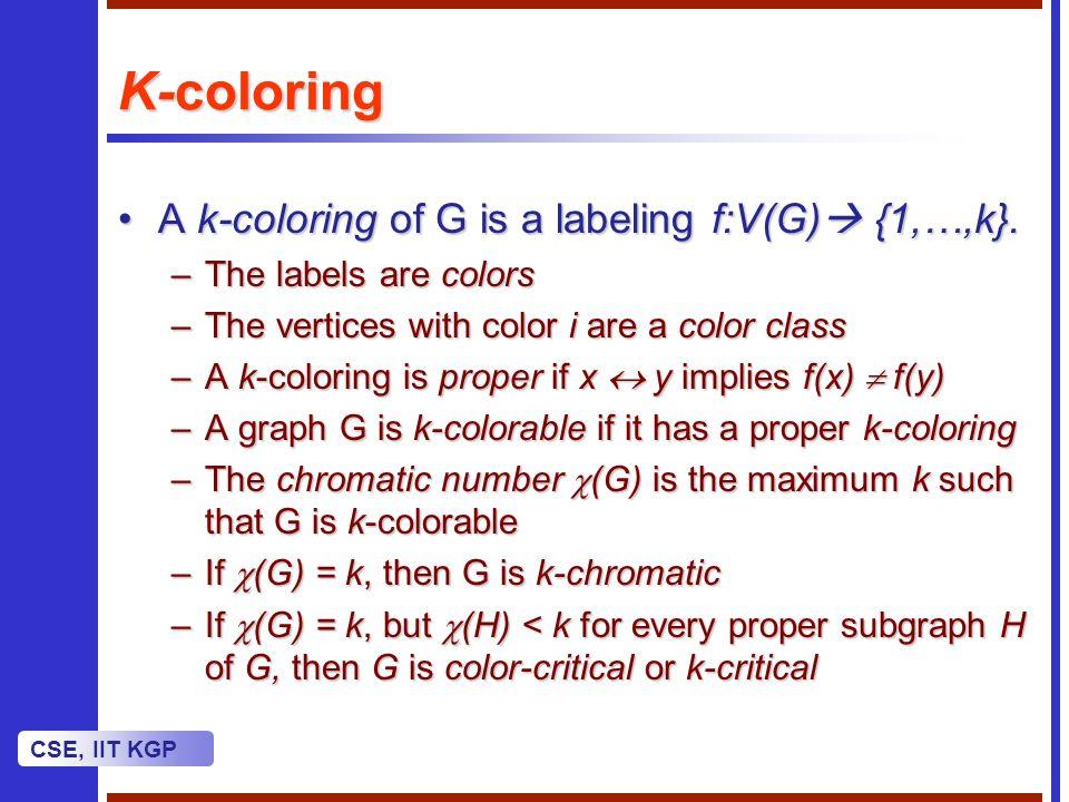 CSE, IIT KGP Graph Coloring. CSE, IIT KGP K-coloring A k-coloring ...