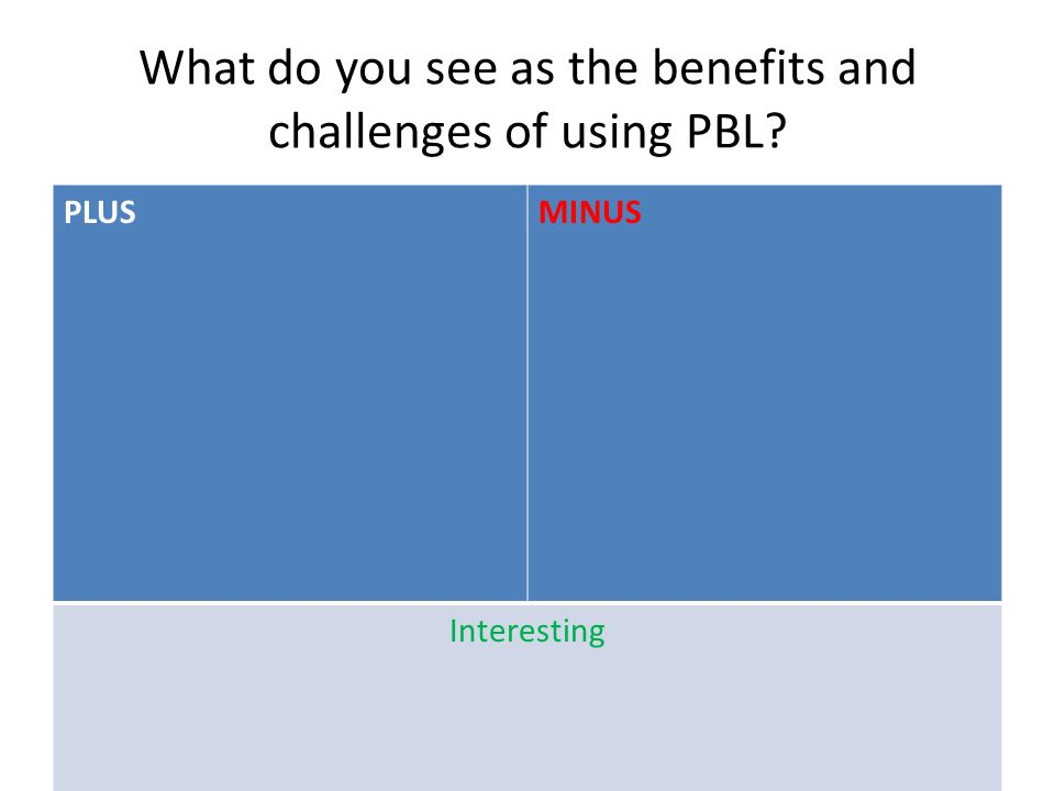 What do you see as the benefits and challenges of using PBL PLUSMINUS Interesting