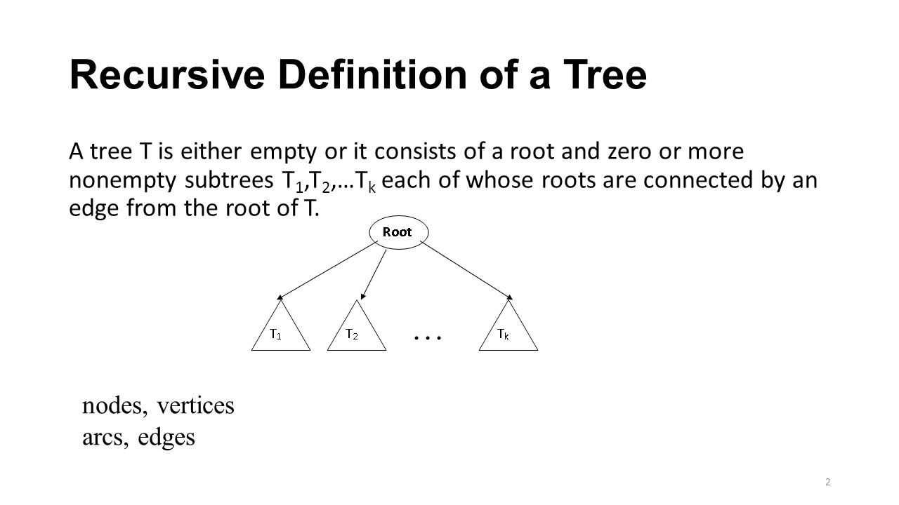 Trees data structures and algorithms 60 254 recursive recursive definition of a tree a tree t is either empty or it consists of a pooptronica Image collections
