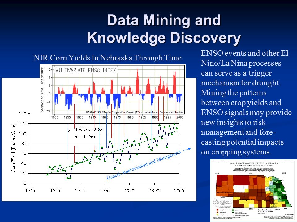 Data Mining and Knowledge Discovery Corn Grain Yields (Bu/acre) Clinton County