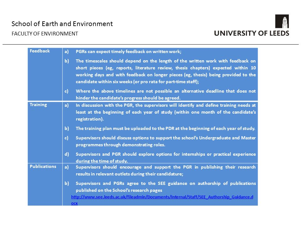 undergrad environmental thesis Undergraduate program objectives our undergraduate programs will produce graduates that, within a few years of graduation, will use problem solving skills and engineering and sustainability principles to address the evolving needs of society.