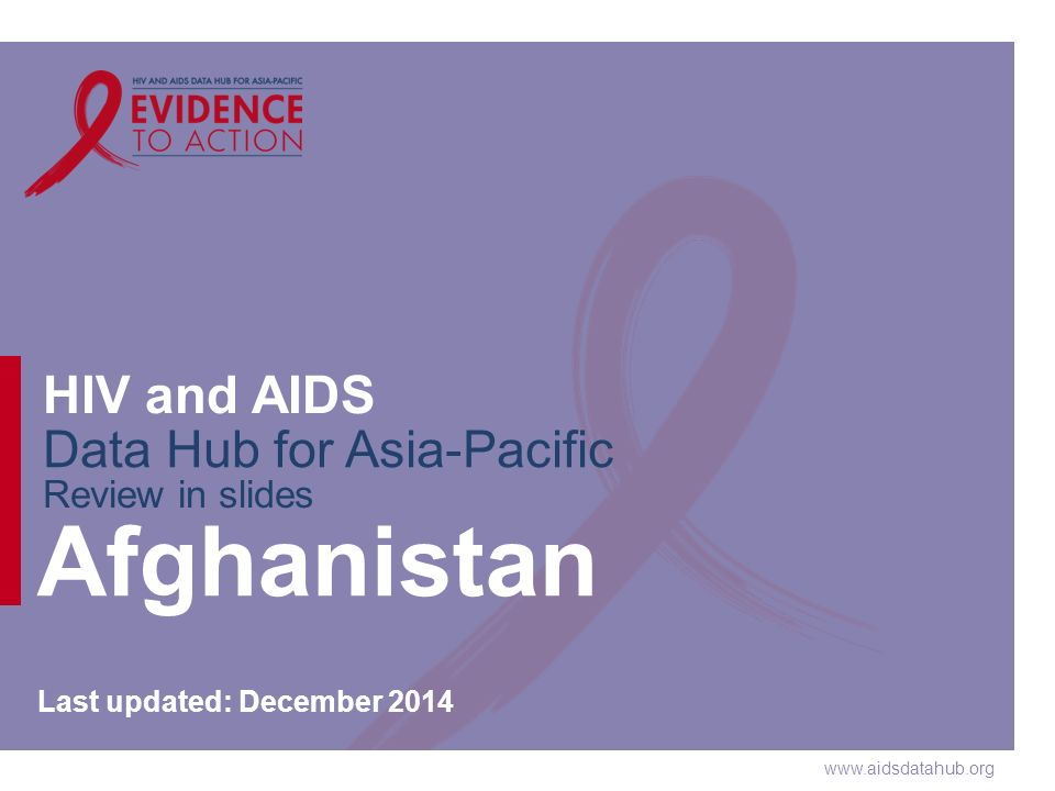 www.aidsdatahub.org HIV and AIDS Data Hub for Asia-Pacific Review in slides Afghanistan Last updated: December 2014