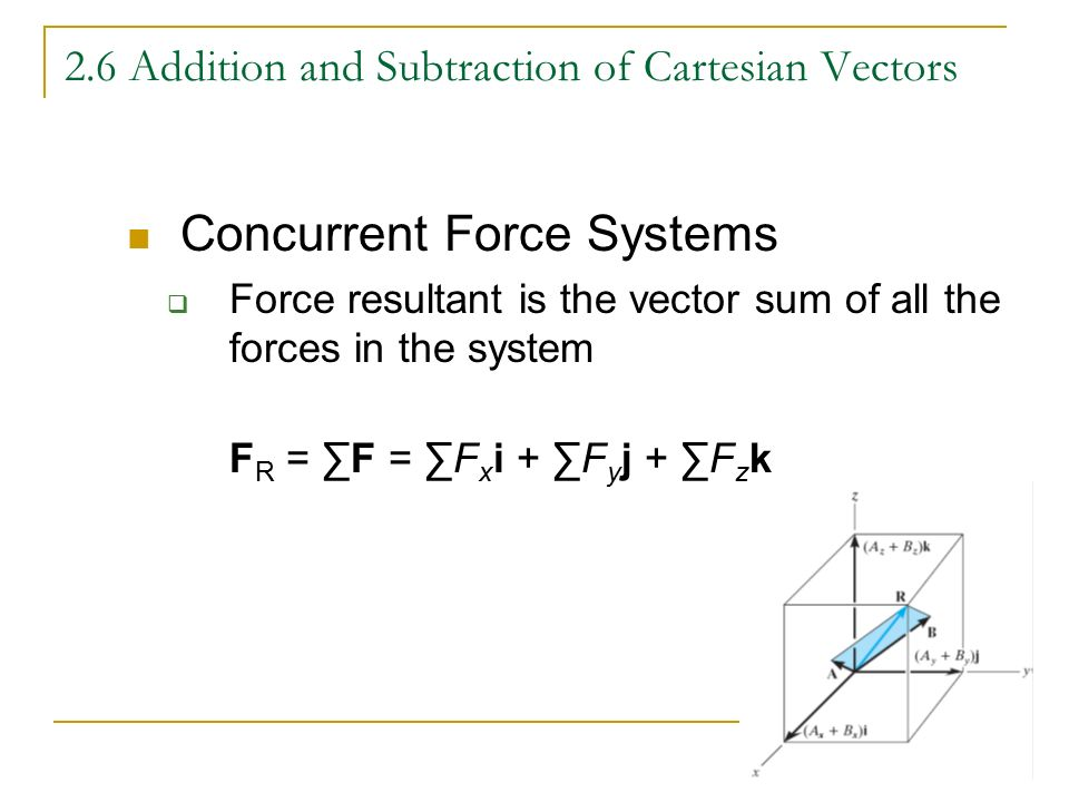 2.6 Addition and Subtraction of Cartesian Vectors Concurrent Force Systems  Force resultant is the vector sum of all the forces in the system F R = ∑F = ∑F x i + ∑F y j + ∑F z k