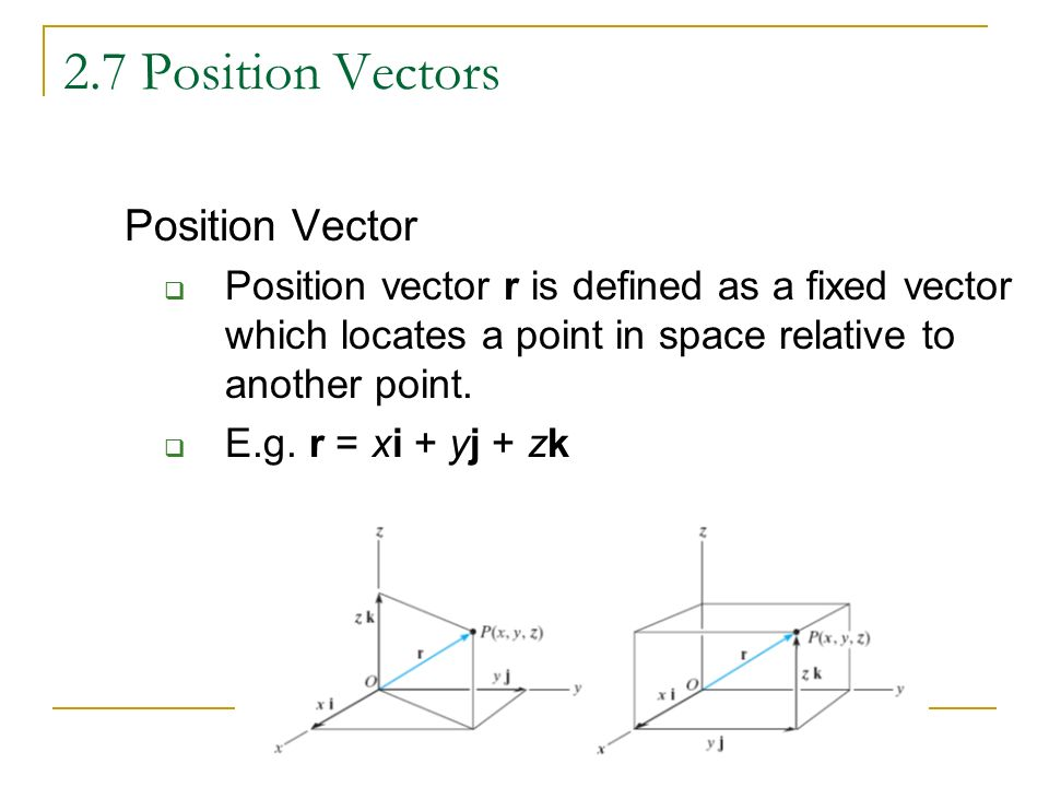 2.7 Position Vectors Position Vector  Position vector r is defined as a fixed vector which locates a point in space relative to another point.